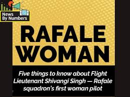 News By Numbers: <b>Women</b> Officers <b>Fly High</b> In The Indian Air Force ...