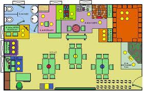 Image result for espacios aula plano