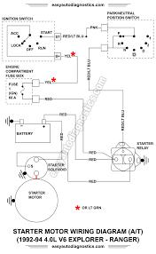 part l ford ranger starter motor circuit wiring 1992 1993 1994 4 0l v6 explorer and ranger starter motor circuit wiring diagram