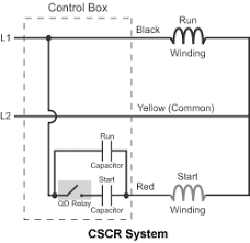 csir vs cscr what s the difference franklin aid cscr systems are slightly more efficient tend to have slightly higher starting torque and tend to run slightly smoother than motors in csir systems
