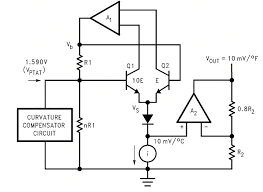 best images about auto manual parts wiring diagram circuit is a device can measure temperatures up to an accuracy of is on a full scale deflection moving coil voltmeter or digital voltmeter