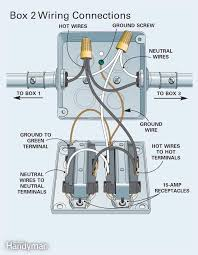 thhn wire diagram how to install surface mounted wiring and conduit the family save