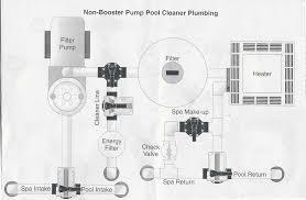 wiring diagram for pool motor wiring image wiring hayward pool pumps wiring diagrams wirdig on wiring diagram for pool motor