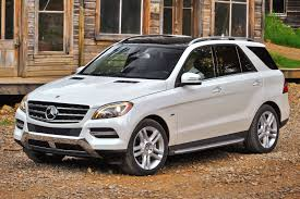 Image result for mercedes suv 2015