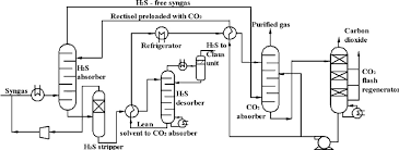 images of application process flow diagram   diagramswhat is a process flow diagram photo album diagrams