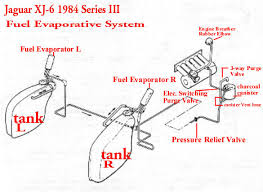 1987 jaguar xj6 engine diagram wirdig dual fuel tanks wiring diagram image into this blog for guide