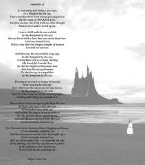 All My Responses In One   Syeda     s Weebly The Tell Tale Heart By Edgar Allan Poe Edgar Allan Poe Edgar  The Tell Tale Heart By Edgar Allan Poe Edgar Allan Poe Edgar