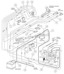diagram of car gas engine diagram wiring diagrams projects on simple car diagram gas engines