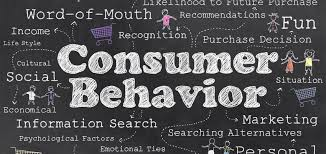 Image result for consumer behaviour celebrity endorsement