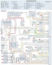peugeot wiring diagram peugeot wiring diagrams peugeot wiring diagram 206 peugeot automotive wiring diagram