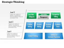 Awesome Management Slides showing fd Bulb With Brain And Arrows     A  Thinking Fundamentals PowerPoint Presentation