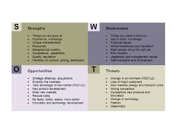 tools colin sauer consulting swot