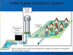 Images & Illustrations of water system