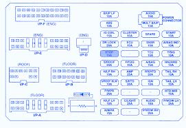 kia rio 2009 fuse box block circuit breaker diagram carfusebox kia rio 2009 fuse box block circuit breaker diagram