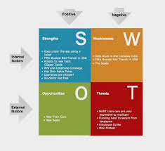 swot analysis sample   swot analysis example  business model    swot sample  swot analysis sample  alt