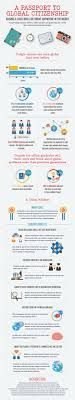 best ideas about global citizenship citizenship a passport to global citizenship infographic elearninginfographics com passport
