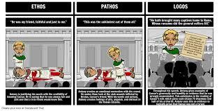 ethos pathos logos essay julius caesar essay writing service ethos pathos logos essay julius caesar