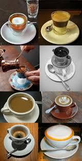 Список <b>кофейных</b> напитков - List of coffee drinks - qwe.wiki