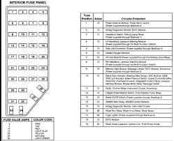 1994 ford explorer fuse diagram wirdig pics photos fuse panel diagram ford explorer 2000 fuse panel