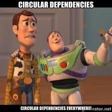Circular dependencies Circular dependencies everywhere! - Buzz ... via Relatably.com