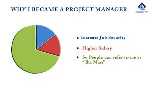 why i become a project manager ly why i become a project manager infographic