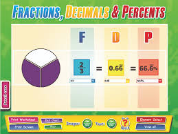 Image result for percent, fractions, and decimals