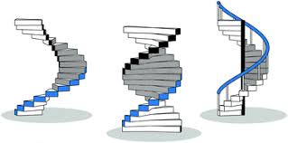Strain-induced <b>helical</b> chirality in polyaromatic systems - Chemical ...