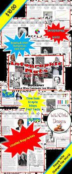 best ideas about biography of mother teresa 17 best ideas about biography of mother teresa mother teresa biography mother teresa information and mother teresa prayer