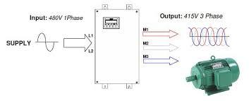 single phase vfd 220v input output single phase vfd for 3phase 415v motor