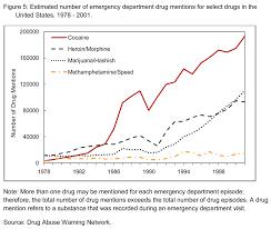drug trafficking essay drug trafficking essay thesis drug drug trafficking essay conclusion words homework for you drug trafficking essay conclusion words image