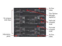 <b>Lenovo</b> Flex <b>System</b> Enterprise Chassis купить с доставкой из ...