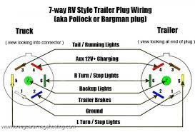 7 pin trailer plug wiring diagram for 7 automotive wiring 7 pin trailer plug wiring diagram for 7 automotive wiring diagram printable