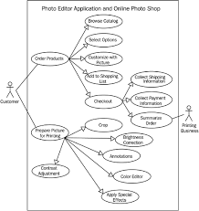 the project vision and business case    net a complete    use case diagram for online photo shop