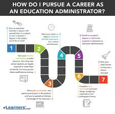 career pathing google search wioa youth career exploration career pathing google search