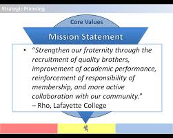 mission statement template info 4 mission statement templates word excel sheet pdf