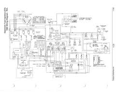 wiring diagram for 1991 polaris rxl wiring wiring diagrams online 98 polaris wire diagram 98 wiring diagrams