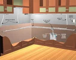 lighting for above kitchen cabinets undermount lighting for kitchen cabinets cabinet accent lighting