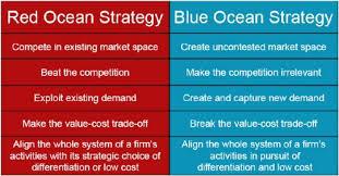 「blue ocean strategy」の画像検索結果