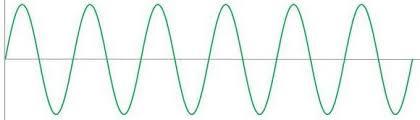 「波形 ビブラート」の画像検索結果