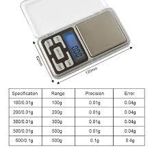 Urijk <b>Mini Digital</b> Scale 100/200/300/<b>500g 0.01/0.1g</b> High Accuracy ...