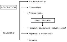 ESP dissertation