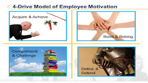 four drive model of employee motivation behavior matters i found this summary of lawrence and nohria s drive and thought that it was a nice summation of the book josh kaufmann does a nice job of laying out the