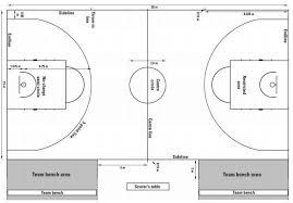basketball court dimensions  amp  measurements   sportscourtdimensions com