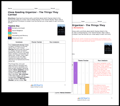 the things they carried the man i killed summary analysis from the teacher edition of the litchart on the things they carried