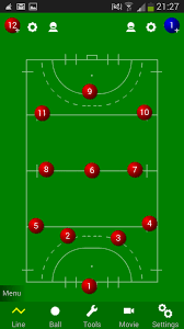 a guide to modern field hockey tactics   bcuckowanalysisandcoachingdiagram