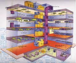 Image result for HVAC system