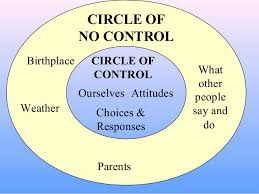 Image result for circle of control