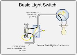 wired home work diagram electrical why would a light switch be wired the neutral enter image description here