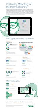 images about millennials generation y teenagers on how can you optimize your marketing for the millennial mindset infographic
