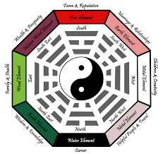 feng shui colors wealth